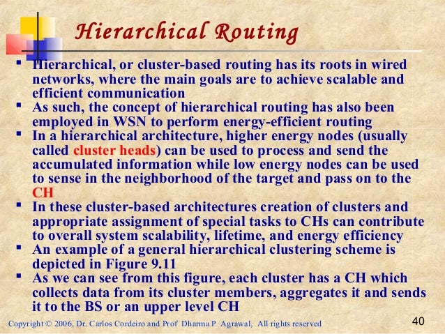 Copyright © 2006, Dr. Carlos Cordeiro and Prof Dharma P Agrawal, All rights reserved 40 Hierarchical Routing  Hierarchica...