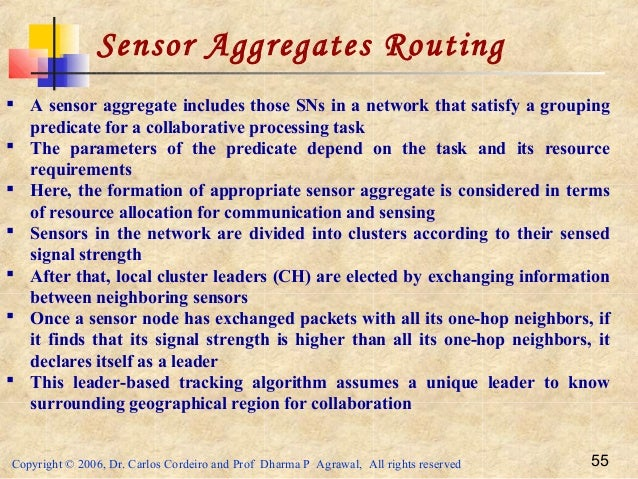 Copyright © 2006, Dr. Carlos Cordeiro and Prof Dharma P Agrawal, All rights reserved 55 Sensor Aggregates Routing  A sens...