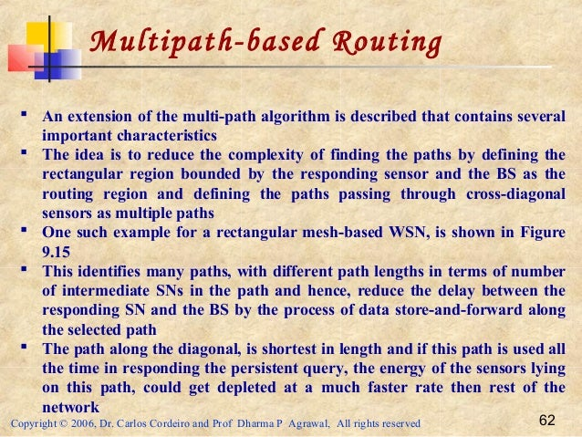Copyright © 2006, Dr. Carlos Cordeiro and Prof Dharma P Agrawal, All rights reserved 62 Multipath-based Routing  An exten...