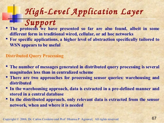 Copyright © 2006, Dr. Carlos Cordeiro and Prof Dharma P Agrawal, All rights reserved 67 High-Level Application Layer Suppo...