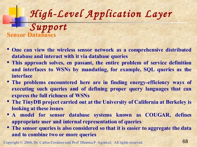 Copyright © 2006, Dr. Carlos Cordeiro and Prof Dharma P Agrawal, All rights reserved 68 High-Level Application Layer Suppo...