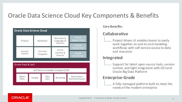 Copyright © 2018 , Oracle and/or its affiliates. All rights reserved. | Oracle Data Science Cloud is COLLABORATIVE 18 ● Pr...