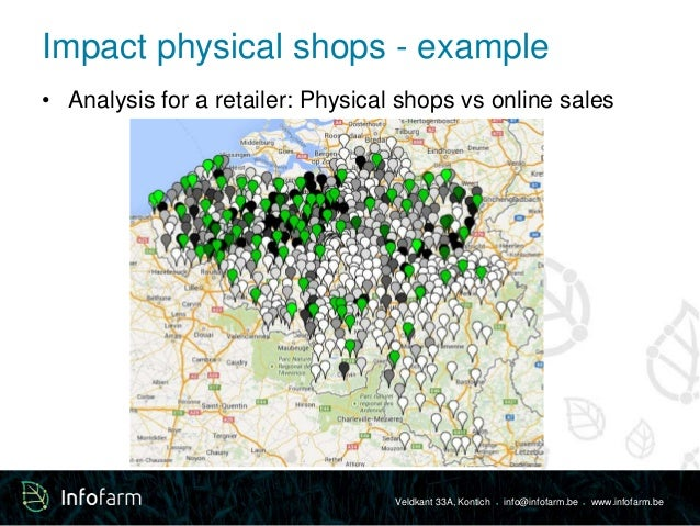 Impact physical shops - example  • Analysis for a retailer: Physical shops vs online sales  Veldkant 33A, Kontich ● info@i...