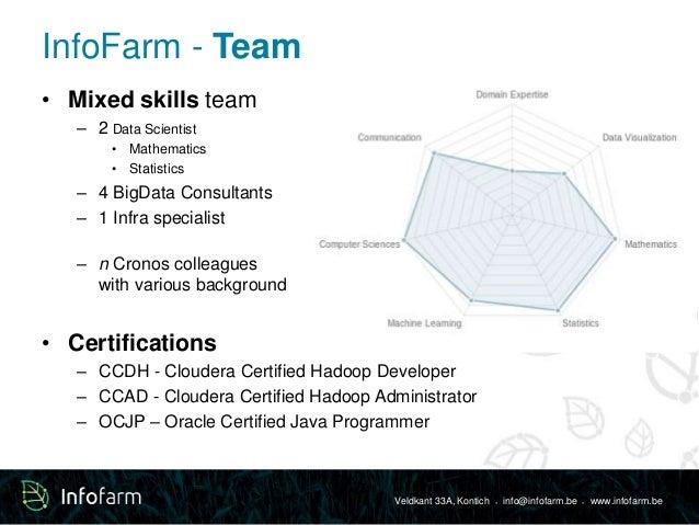 Veldkant 33A, Kontich ● info@infofarm.be ● www.infofarm.be  InfoFarm - Team  • Mixed skills team  – 2 Data Scientist  • Ma...