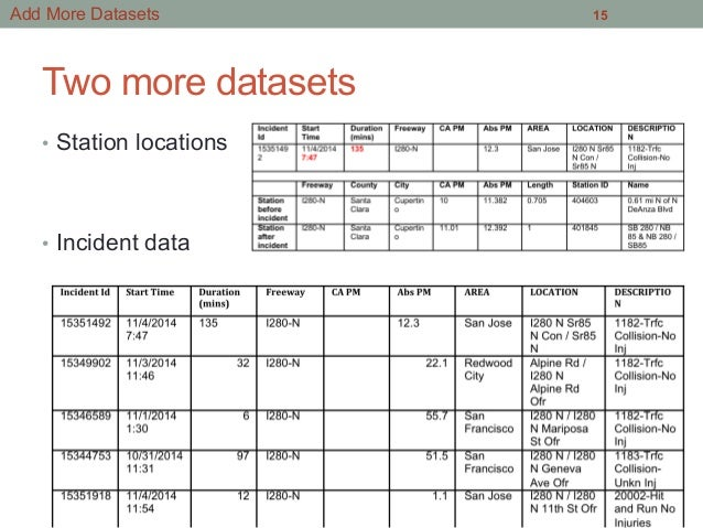 Two more datasets • Station locations • Incident data 15Add More Datasets
