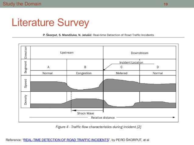 """Literature Survey 19Study the Domain Reference: """"REAL-TIME DETECTION OF ROAD TRAFFIC INCIDENTS"""", by PERO ŠKORPUT, et al"""