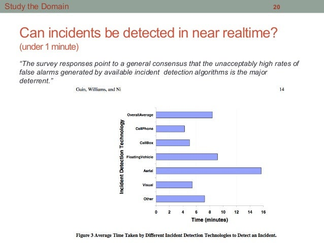 """Can incidents be detected in near realtime? (under 1 minute) 20 """"The survey responses point to a general consensus that th..."""