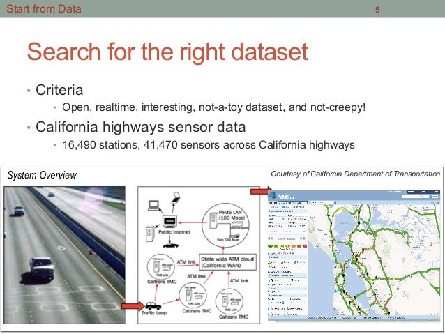 Search for the right dataset • Criteria • Open, realtime, interesting, not-a-toy dataset, and not-creepy! • California ...