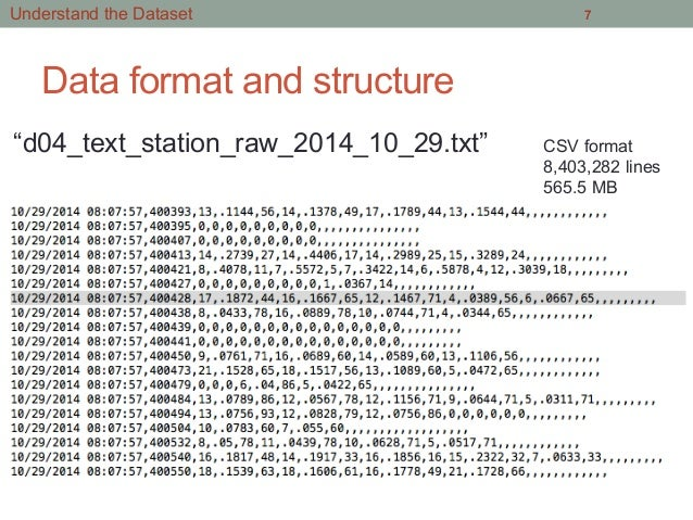 """Data format and structure """"d04_text_station_raw_2014_10_29.txt"""" 7 CSV format 8,403,282 lines 565.5 MB Understand the Datas..."""