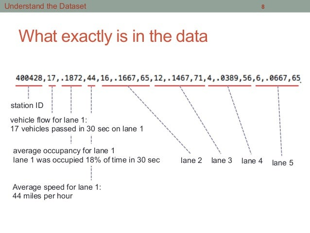 What exactly is in the data 8 station ID Average speed for lane 1: 44 miles per hour lane 2 lane 3 lane 4 lane 5 vehicle f...