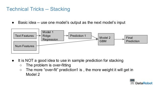 Technical Tricks -- Stacking ● Basic idea -- use one model's output as the next model's input ● It is NOT a good idea to u...