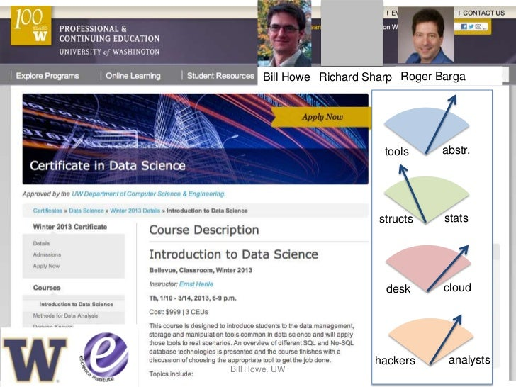 Data science curricula at UW