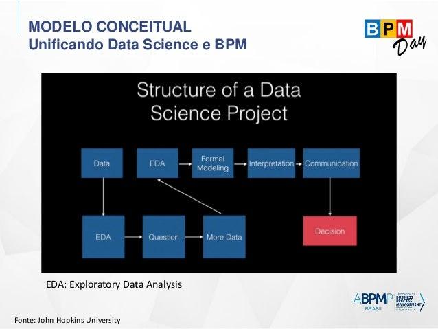 BPM Day SP 2016 - Data Science e BPM - Caso da Secretária