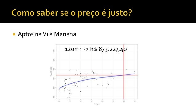  Aptos naVila Mariana 70m2 -> R$ 390k 70m2 -> R$ 980k