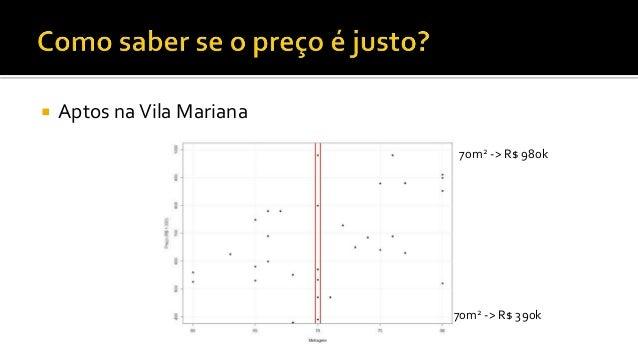 Aptos naVila Mariana – 70m2  R$ 390.000,00 com 2 quartos  R$ 980.000,00 com 2 quartos, sendo 1 suíte, e duas vagas de ...