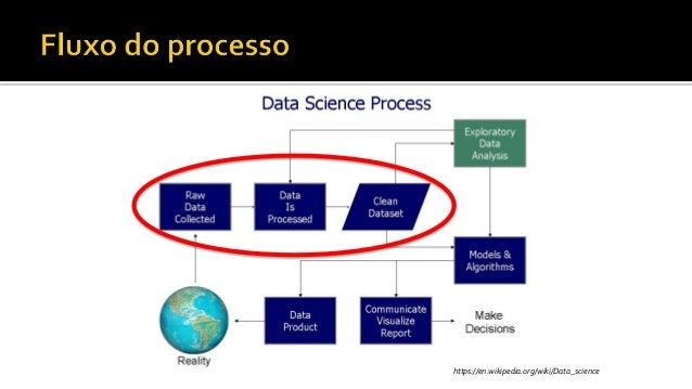  Melhorar a coleta de dados estruturados e qualificados  Entender o comportamento do usuário  Melhorar o engajamento do...