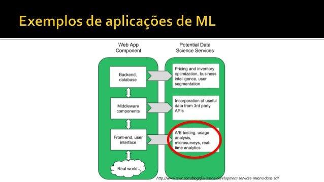 http://blog.caelum.com.br/como-realizar-testes-ab-com-o-google-analytics/
