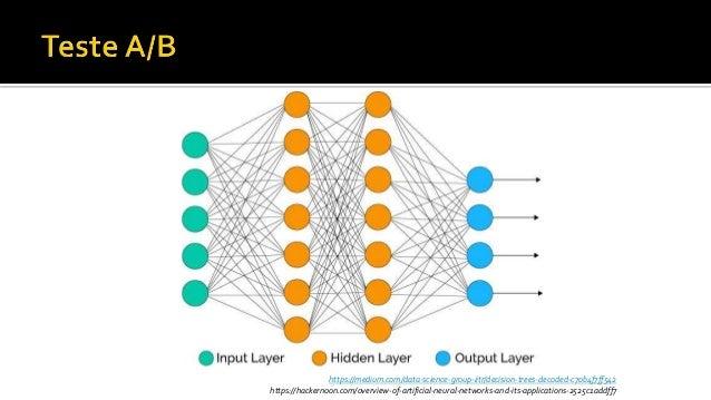  Linguagens e IDEs voltadas para Data Science  Octave, R (Rstudio), Matlab, Julia, Python (Jupyter & Spyder)  Ferrament...