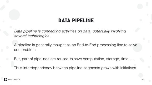 www.kensu.io DATA PIPELINE Data pipeline is connecting activities on data, potentially involving several technologies. A p...
