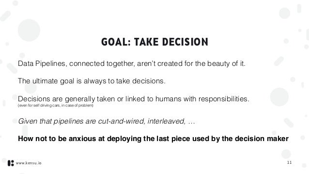 www.kensu.io GOAL: TAKE DECISION Data Pipelines, connected together, aren't created for the beauty of it. The ultimate goa...