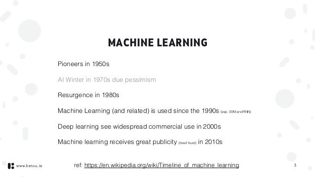 www.kensu.io MACHINE LEARNING Pioneers in 1950s AI Winter in 1970s due pessimism Resurgence in 1980s Machine Learning (and...