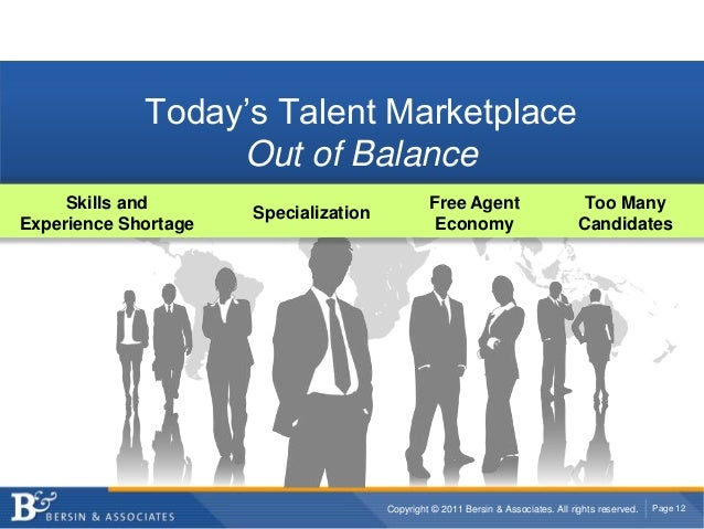 Copyright © 2011 Bersin & Associates. All rights reserved. Page 12 Today's Talent Marketplace Out of Balance Skills and Ex...