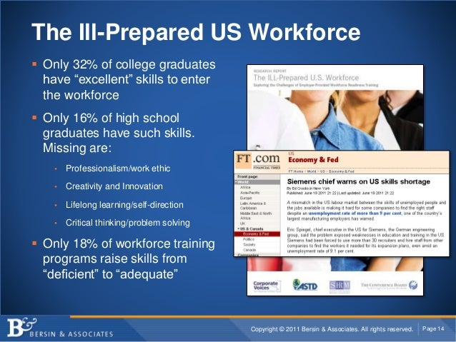Copyright © 2011 Bersin & Associates. All rights reserved. Page 14 The Ill-Prepared US Workforce  Only 32% of college gra...