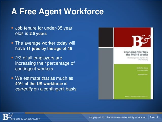 Copyright © 2011 Bersin & Associates. All rights reserved. Page 15 A Free Agent Workforce  Job tenure for under-35 year o...