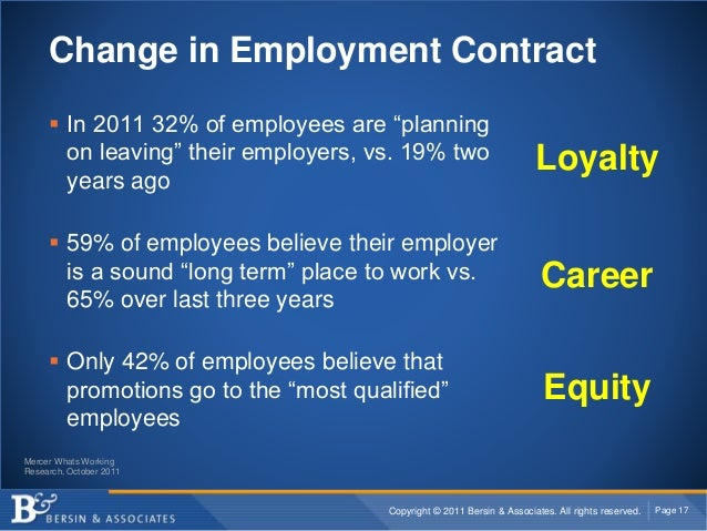 Copyright © 2011 Bersin & Associates. All rights reserved. Page 17 Change in Employment Contract  In 2011 32% of employee...
