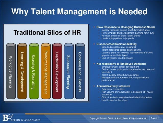 Copyright © 2011 Bersin & Associates. All rights reserved. Page 21 Why Talent Management is Needed Learning&Development So...