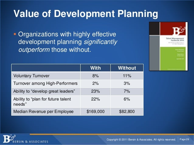 Copyright © 2011 Bersin & Associates. All rights reserved. Page 29 Value of Development Planning  Organizations with high...