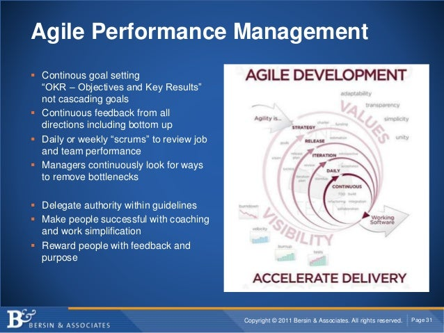 """Copyright © 2011 Bersin & Associates. All rights reserved. Page 31 Agile Performance Management  Continous goal setting """"..."""