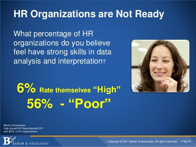 Copyright © 2011 Bersin & Associates. All rights reserved. Page 49 HR Organizations are Not Ready What percentage of HR or...