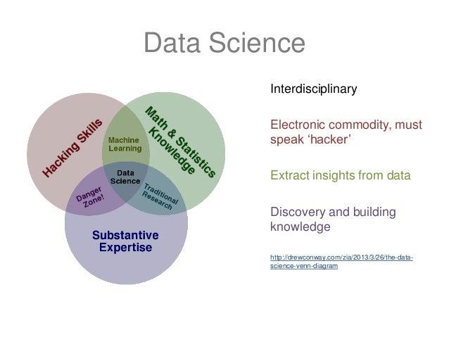 data science machine