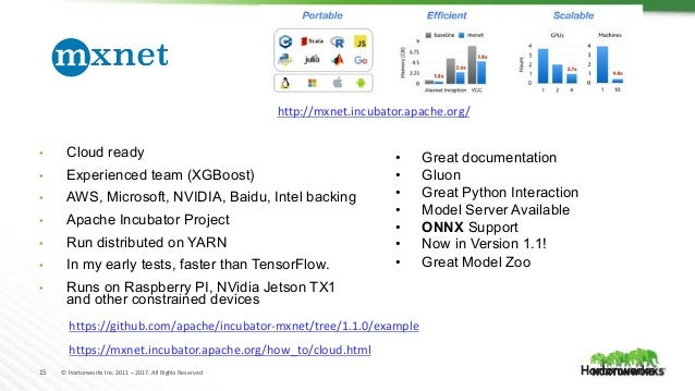 15 © Hortonworks Inc. 2011 – 2017. All Rights Reserved http://mxnet.incubator.apache.org/ • Cloud ready • Experienced team...