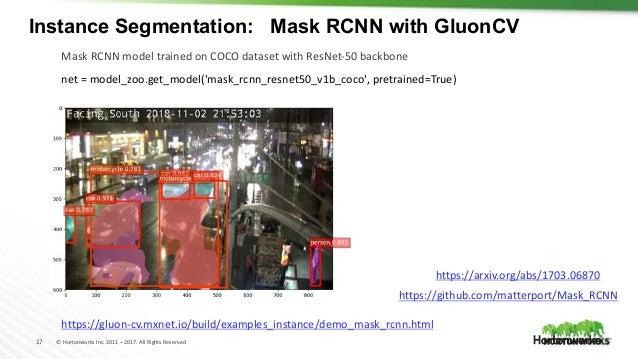17 © Hortonworks Inc. 2011 – 2017. All Rights Reserved Instance Segmentation: Mask RCNN with GluonCV net = model_zoo.get_m...