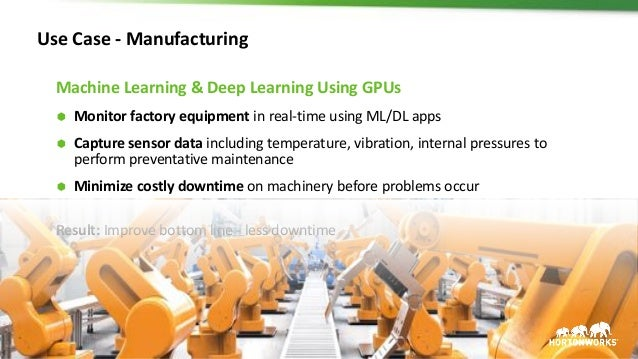 29 © Hortonworks Inc. 2011 – 2017. All Rights Reserved Use Case - Manufacturing Machine Learning & Deep Learning Using GPU...