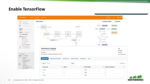 31 © Hortonworks Inc. 2011 – 2017. All Rights Reserved Enable TensorFlow TensorFlow training metrics & TensorFlow on YARN