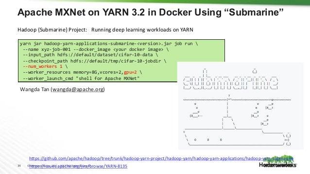 """34 © Hortonworks Inc. 2011 – 2017. All Rights Reserved Apache MXNet on YARN 3.2 in Docker Using """"Submarine"""" https://github..."""