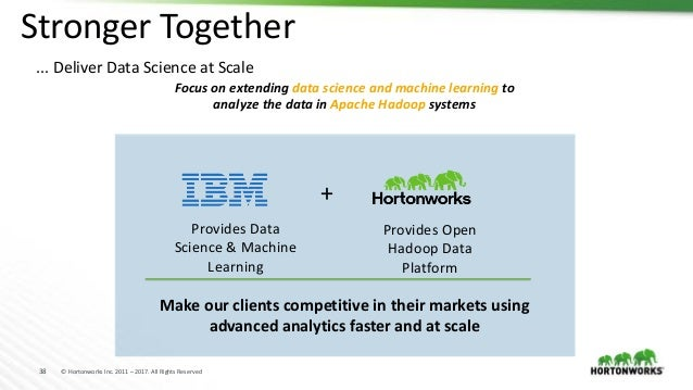 38 © Hortonworks Inc. 2011 – 2017. All Rights Reserved Focus on extending data science and machine learning to analyze the...