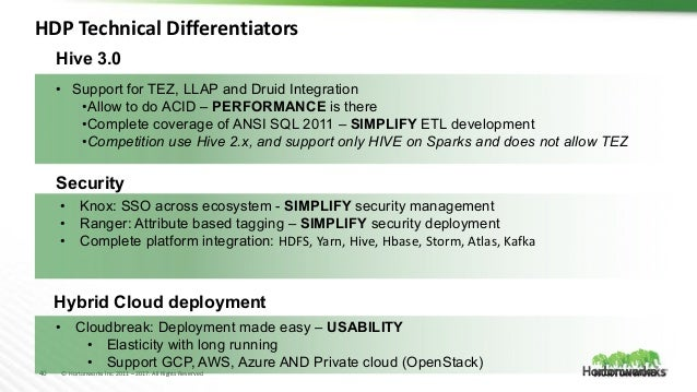 40 © Hortonworks Inc. 2011 – 2017. All Rights Reserved HDP Technical Differentiators • Cloudbreak: Deployment made easy – ...