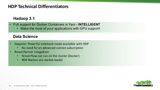 41 © Hortonworks Inc. 2011 – 2017. All Rights Reserved HDP Technical Differentiators • Full support for Docker Containers ...