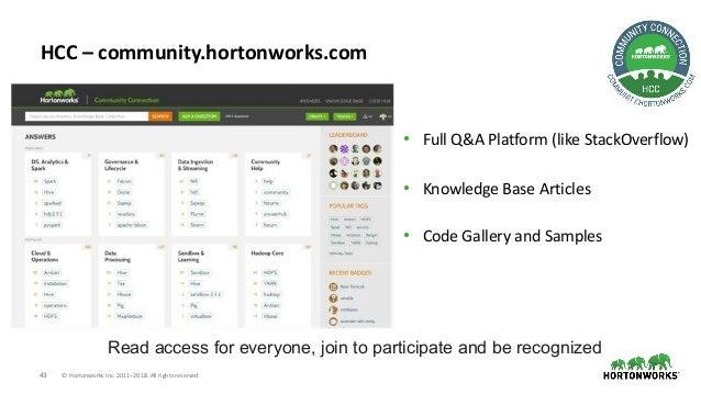 43 © Hortonworks Inc. 2011–2018. All rights reserved. HCC – community.hortonworks.com • Full Q&A Platform (like StackOverf...