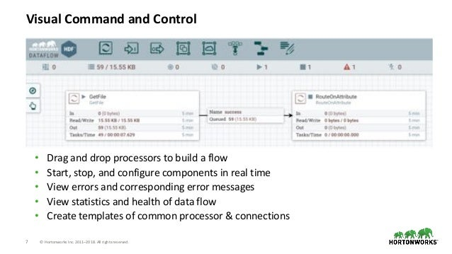 7 © Hortonworks Inc. 2011–2018. All rights reserved. Visual Command and Control • Drag and drop processors to build a flow...