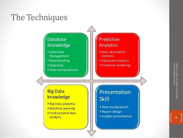 analyzing the use of databases essay