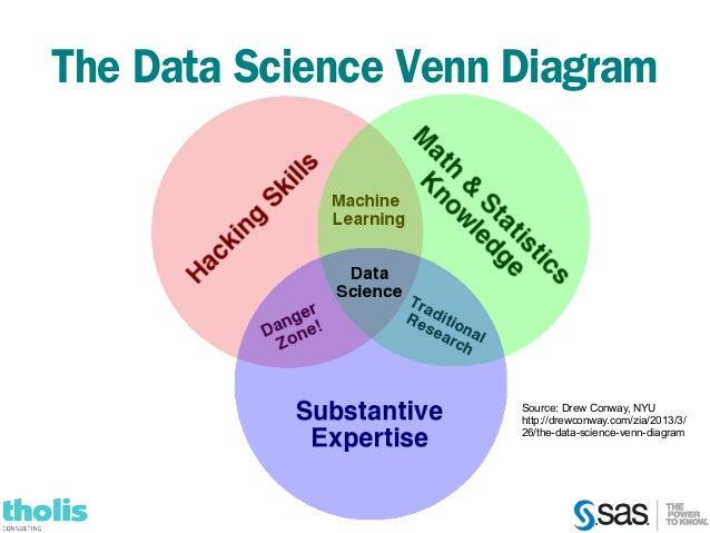 data scientist 101 bi dutch 8 638