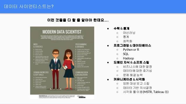 장바구니를 든 데이터 사이언티스트 Slide 2