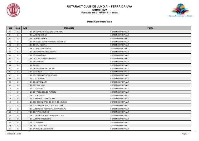 ROTARACT CLUB DE JUNDIAI - TERRA DA UVA Distrito 4590 Fundado em 01/07/2014 - 1 anos Datas Comemorativas Dia Mês Ano Descr...
