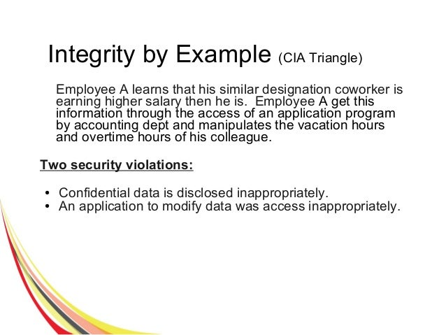 Data Security And Integrity