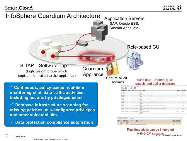C2090-463 IBM InfoSphere Guardium Study Material PDF eBook